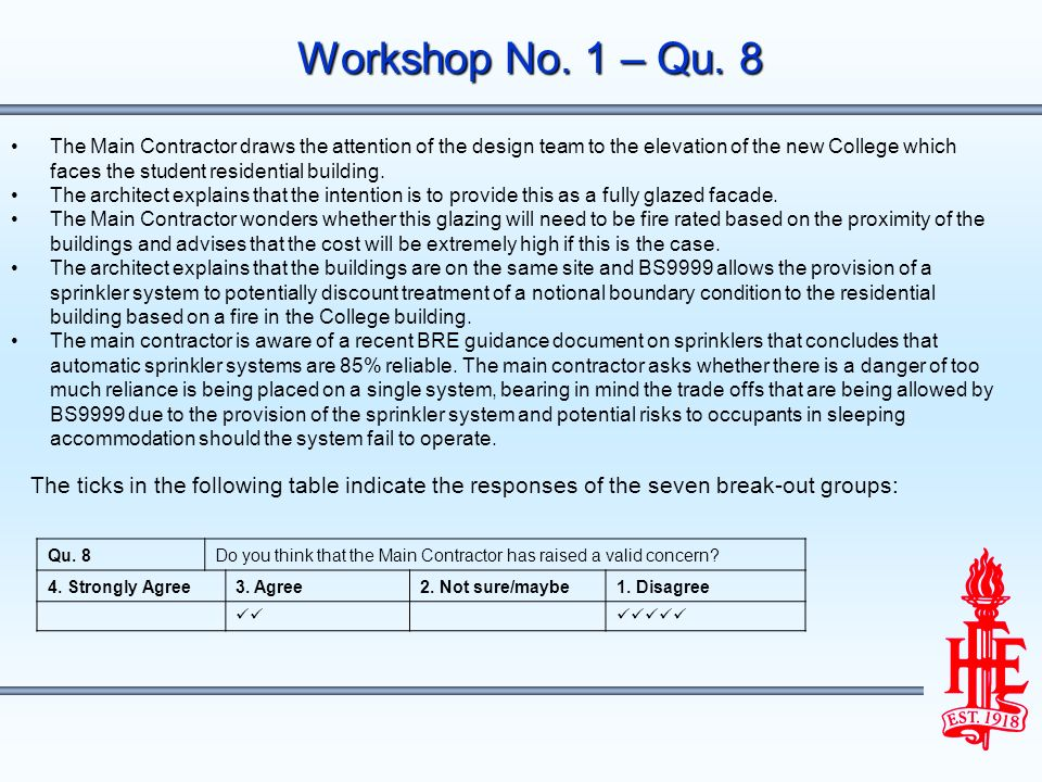 Workshop No. 1 – Qu. 8 The Main Contractor draws the attention of the design team to the elevation of the new College which faces the student resident