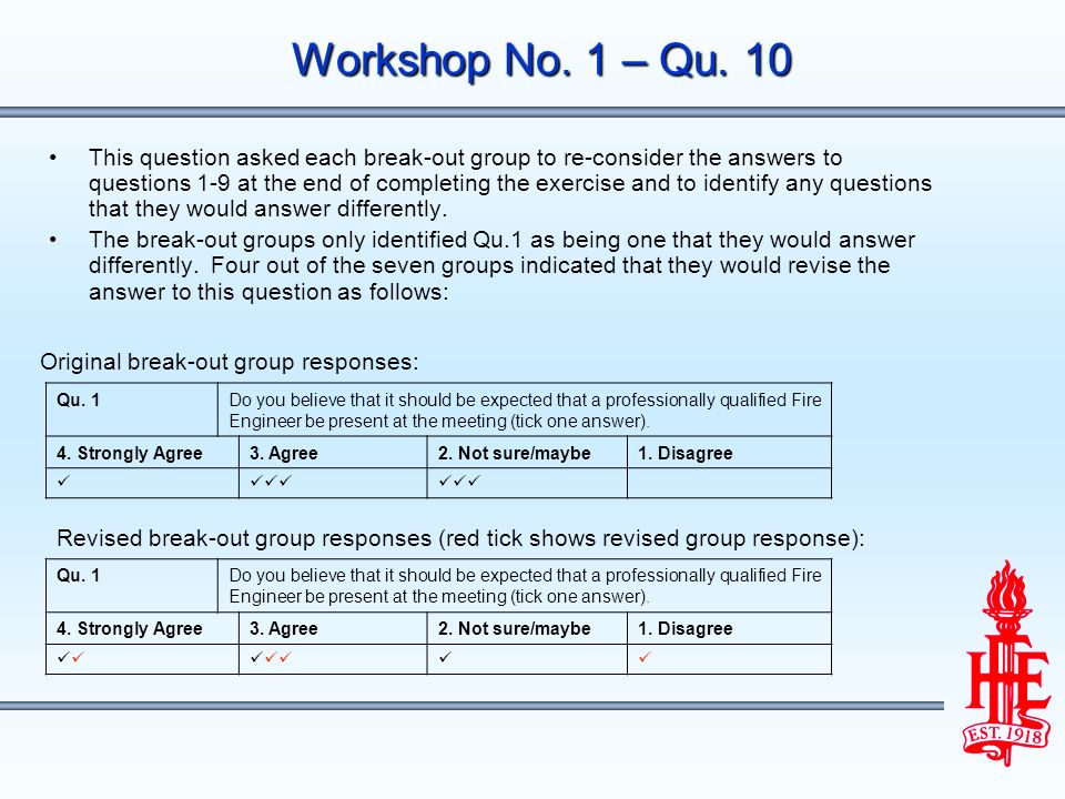 Workshop No. 1 – Qu. 10 This question asked each break-out group to re-consider the answers to questions 1-9 at the end of completing the exercise and