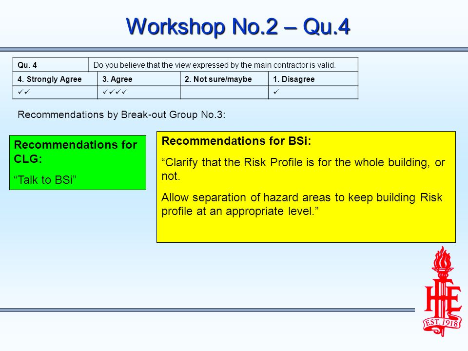 Workshop No.2 – Qu.4 Recommendations for CLG: Talk to BSi Qu. 4Do you believe that the view expressed by the main contractor is valid. 4. Strongly Agr