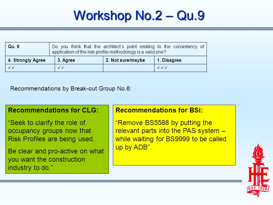 Workshop No.2 – Qu.9 Recommendations for CLG: Seek to clarify the role of occupancy groups now that Risk Profiles are being used. Be clear and pro-act