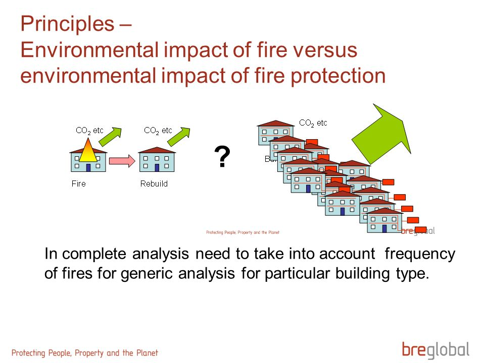 Principles – Environmental impact of fire versus environmental impact of fire protection ? In complete analysis need to take into account frequency of