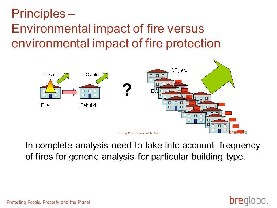 Principles – Environmental impact of fire versus environmental impact of fire protection .