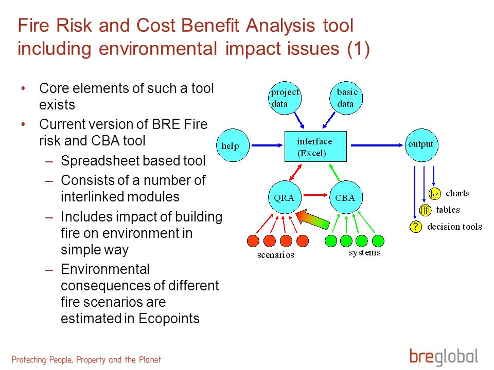 Fire Risk and Cost Benefit Analysis tool including environmental impact issues (1) Core elements of such a tool exists Current version of BRE Fire risk and CBA tool –Spreadsheet based tool –Consists of a number of interlinked modules –Includes impact of building fire on environment in simple way –Environmental consequences of different fire scenarios are estimated in Ecopoints