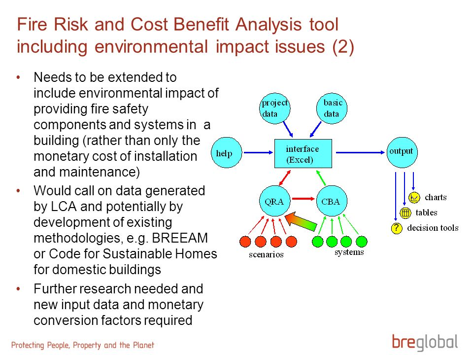 Fire Risk and Cost Benefit Analysis tool including environmental impact issues (2) Needs to be extended to include environmental impact of providing fire safety components and systems in a building (rather than only the monetary cost of installation and maintenance) Would call on data generated by LCA and potentially by development of existing methodologies, e.g.