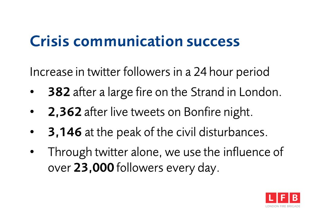 Crisis communication success Increase in twitter followers in a 24 hour period 382 after a large fire on the Strand in London. 2,362 after live tweets