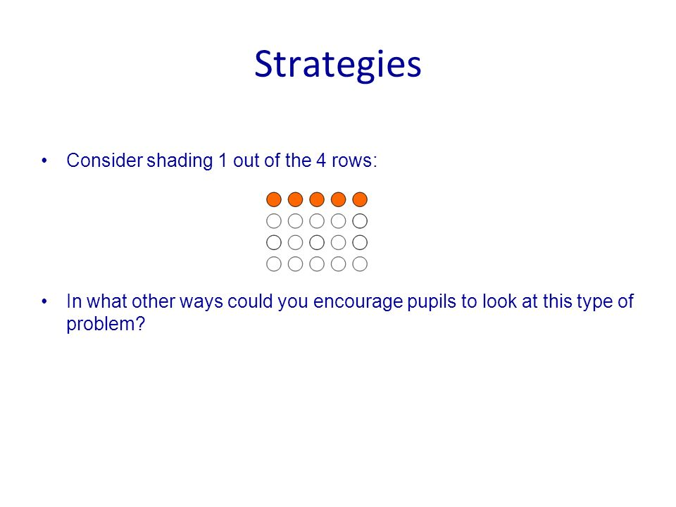 Strategies Consider shading 1 out of the 4 rows: In what other ways could you encourage pupils to look at this type of problem?