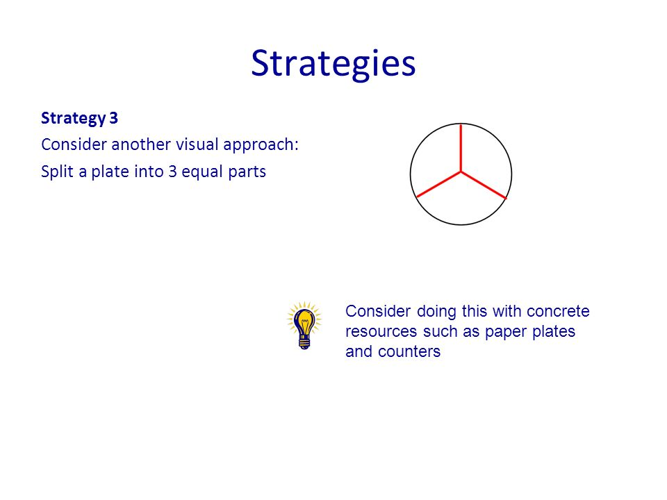 Strategies Strategy 3 Consider another visual approach: Split a plate into 3 equal parts Consider doing this with concrete resources such as paper pla