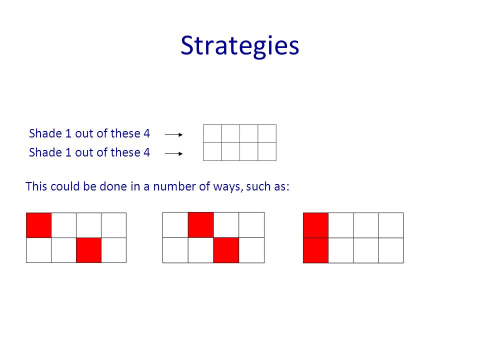 Strategies Shade 1 out of these 4 This could be done in a number of ways, such as: