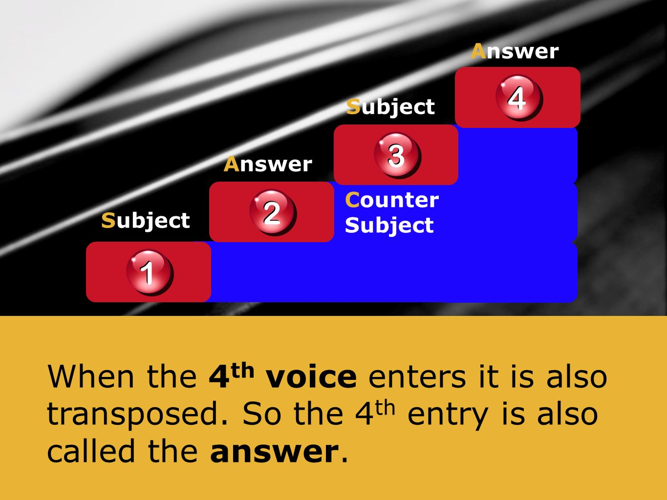When the 4 th voice enters it is also transposed. So the 4 th entry is also called the answer. 4 4 Answer 3 3 2 2 1 1 Subject Answer Subject Counter S