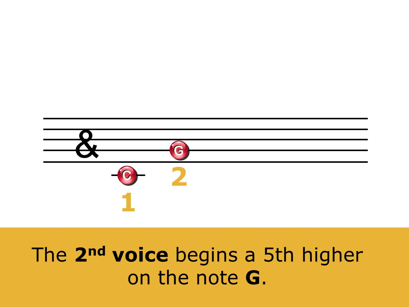 & The 2 nd voice begins a 5th higher on the note G. G G 1 C C 2
