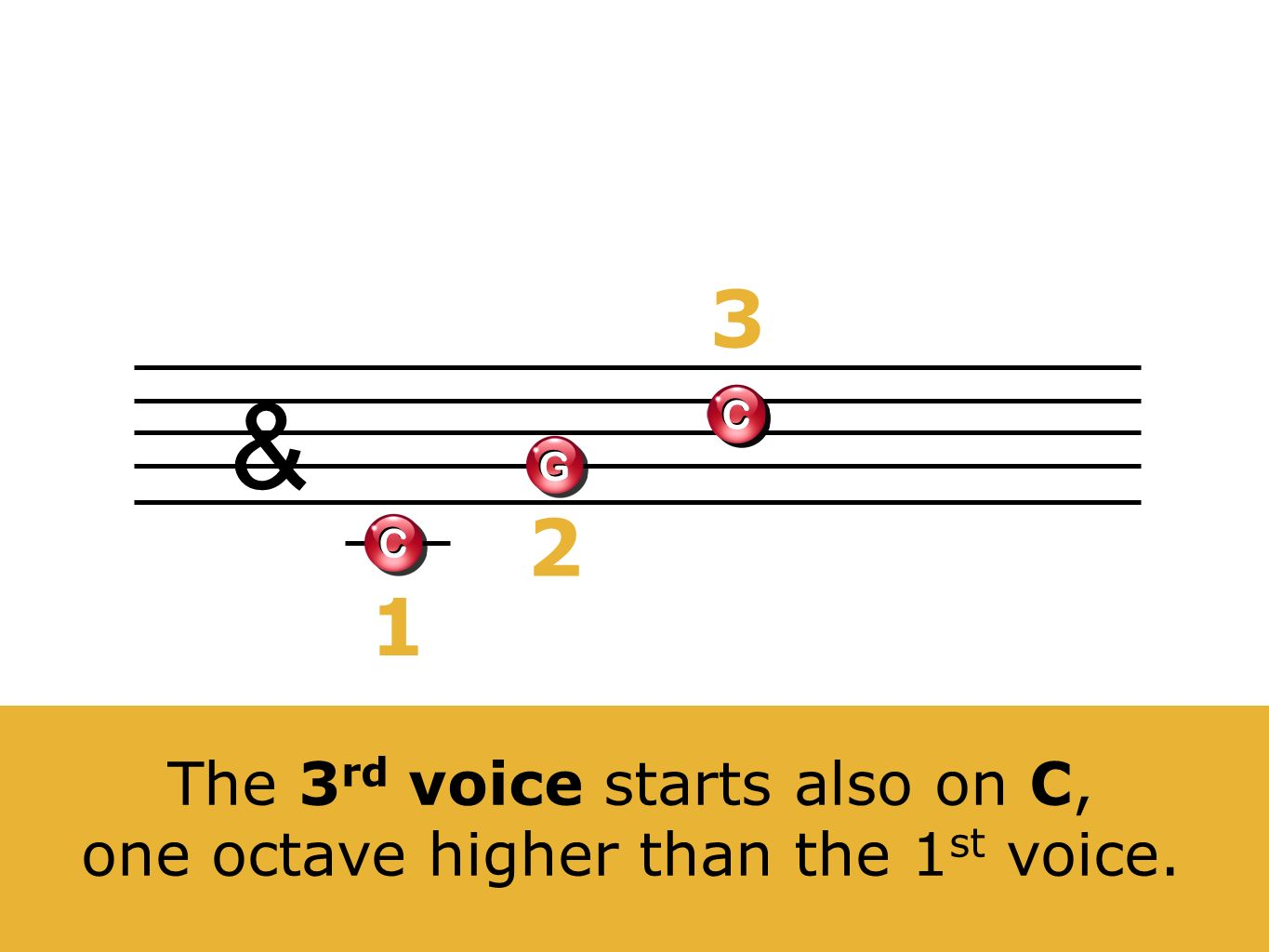 & 1 C C C C C C The 3 rd voice starts also on C, one octave higher than the 1 st voice. 2 G G 3