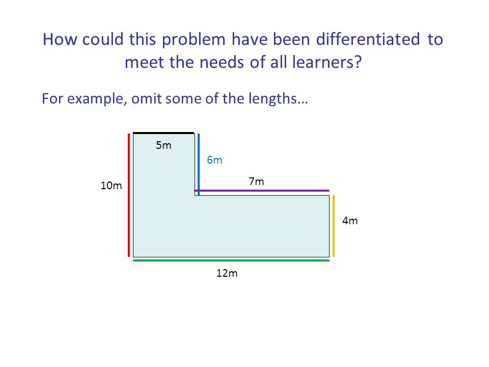 How could this problem have been differentiated to meet the needs of all learners.