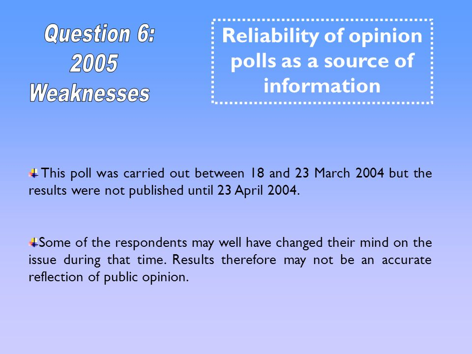 Reliability of opinion polls as a source of information This poll was carried out between 18 and 23 March 2004 but the results were not published unti