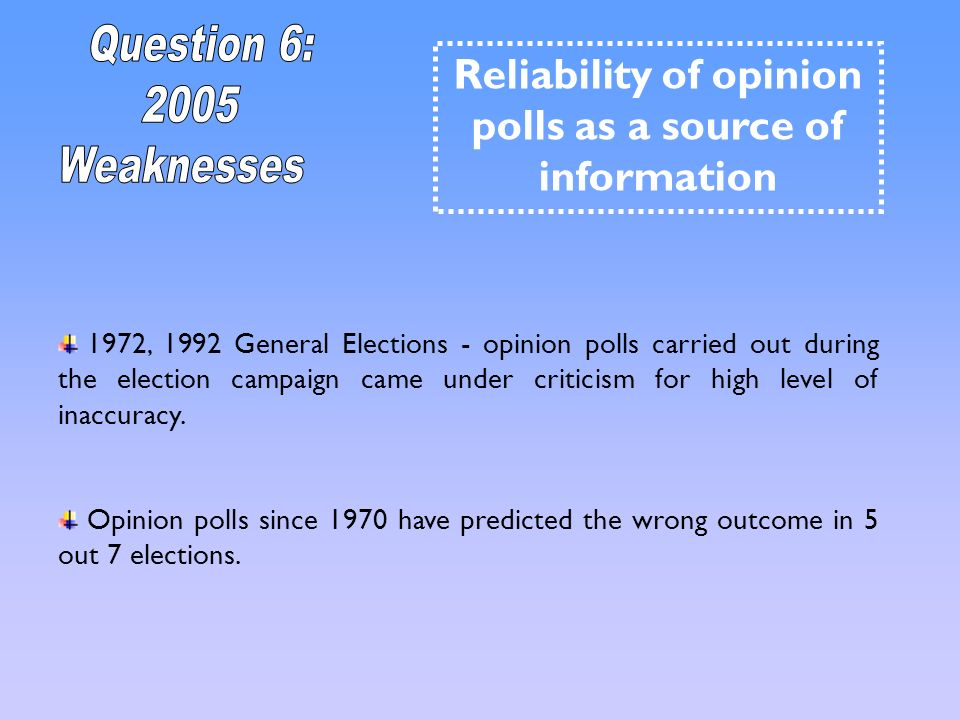 Reliability of opinion polls as a source of information 1972, 1992 General Elections - opinion polls carried out during the election campaign came und