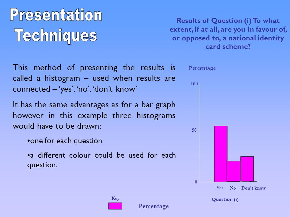 Key Percentage This method of presenting the results is called a histogram – used when results are connected – yes, no, dont know It has the same adva