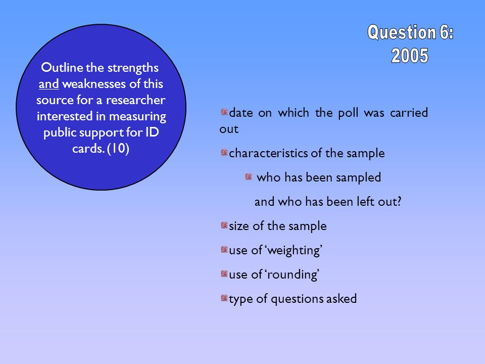 Question asks you to describe and explain the strengths and weaknesses of this source of information.