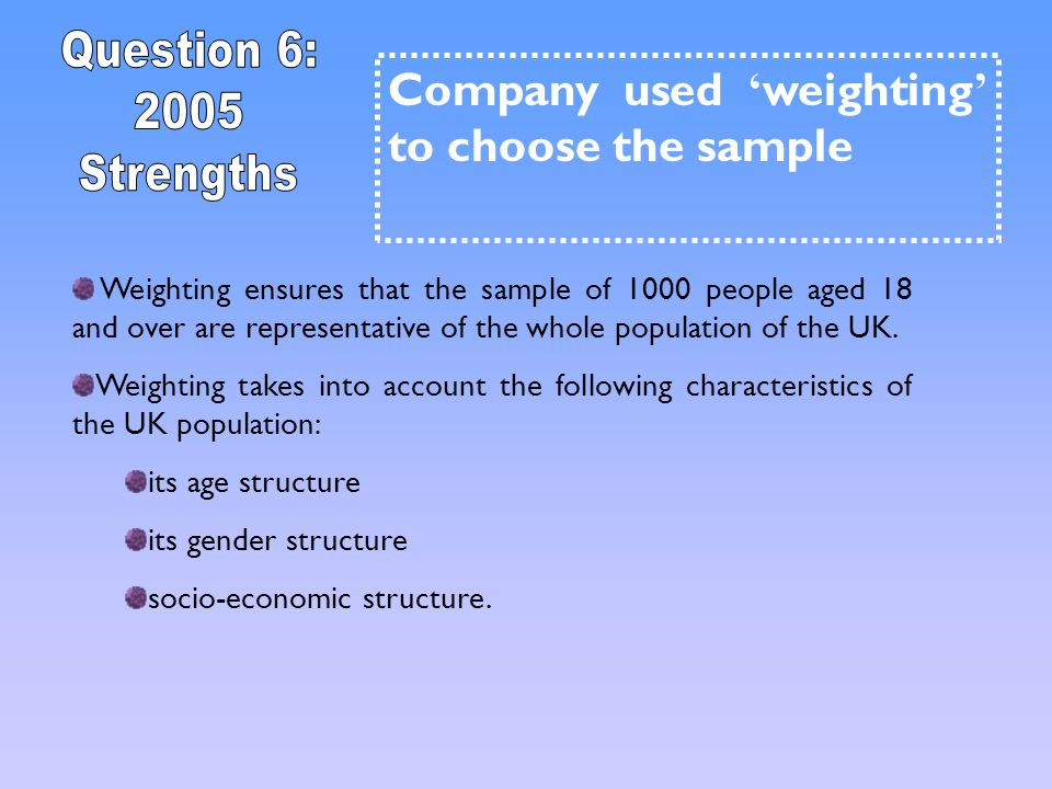 Company used weighting to choose the sample Weighting ensures that the sample of 1000 people aged 18 and over are representative of the whole populati