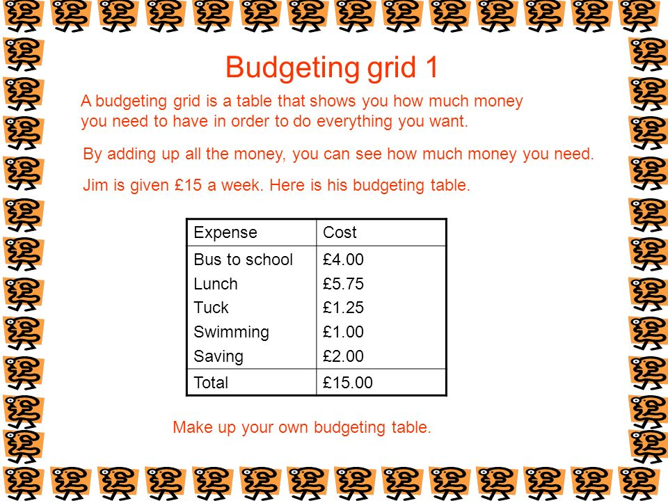 Budgeting grid 1 A budgeting grid is a table that shows you how much money you need to have in order to do everything you want. By adding up all the m