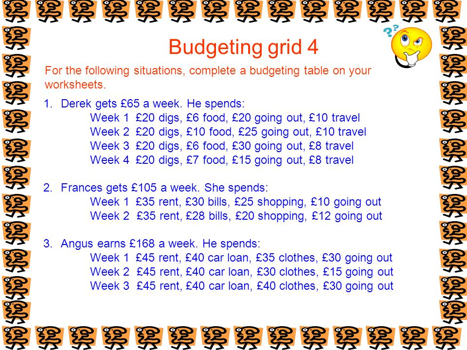 Budgeting grid 4 For the following situations, complete a budgeting table on your worksheets. 1.Derek gets £65 a week. He spends: Week 1 £20 digs, £6