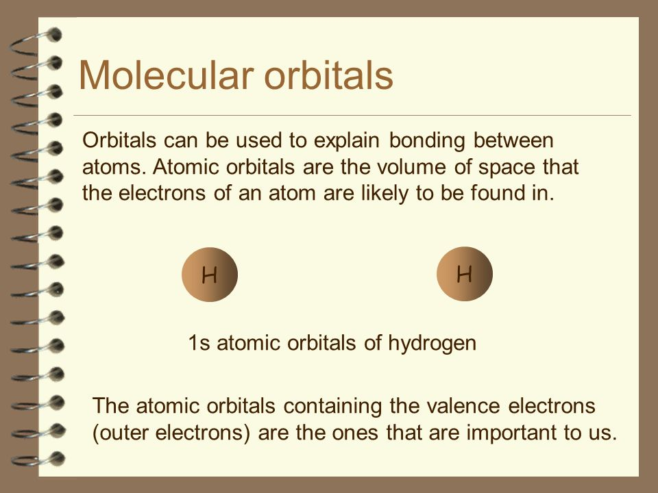 Molecular orbitals 1s atomic orbitals of hydrogen H Orbitals can be used to explain bonding between atoms. Atomic orbitals are the volume of space tha