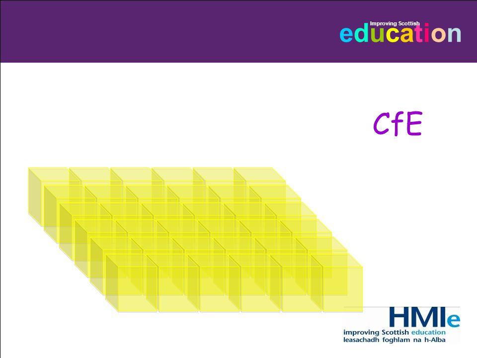 educationeducation Improving Scottish CfE