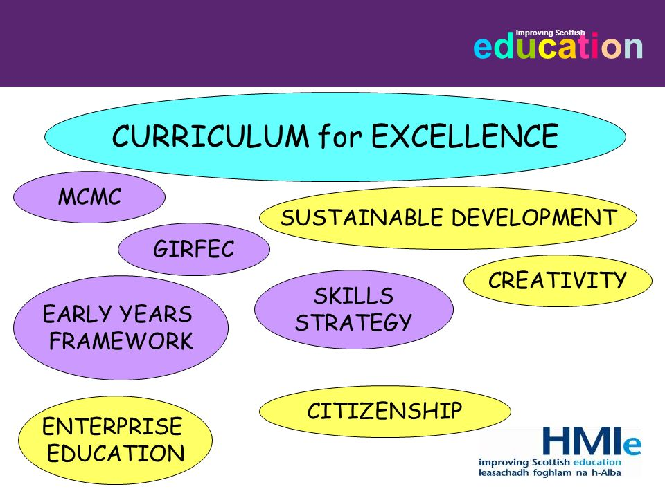 educationeducation Improving Scottish CURRICULUM for EXCELLENCE MCMC SUSTAINABLE DEVELOPMENT GIRFEC CREATIVITY EARLY YEARS FRAMEWORK SKILLS STRATEGY E