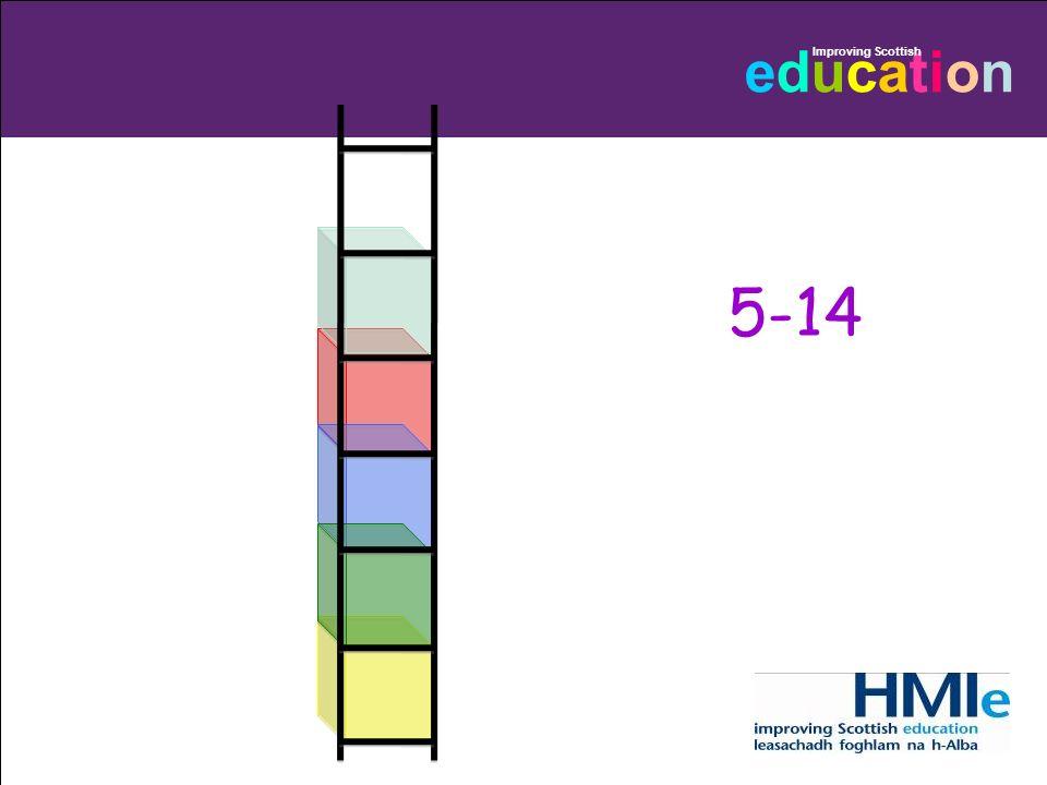 educationeducation Improving Scottish 5-14