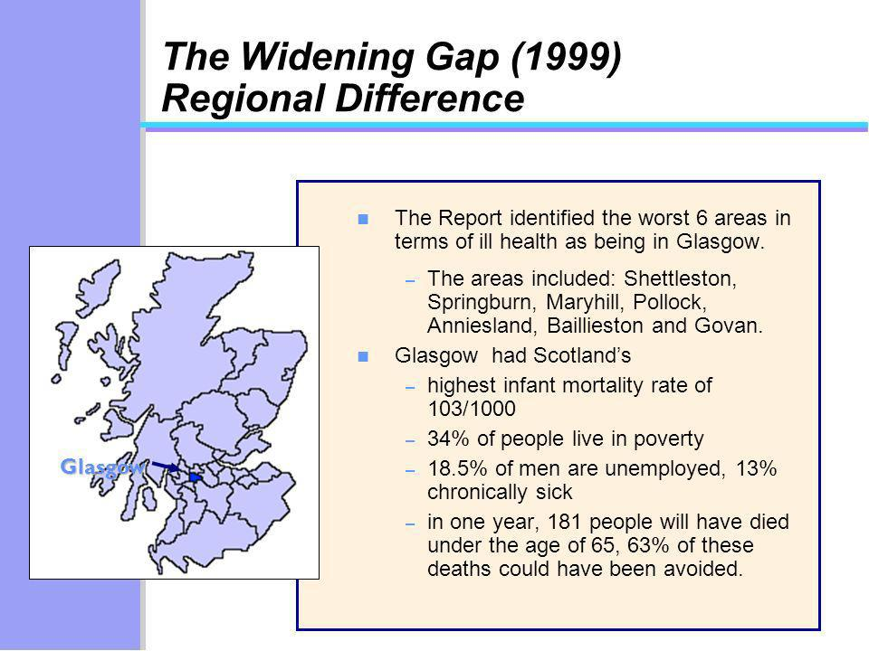 Glasgow The Widening Gap (1999) Regional Difference n The Report identified the worst 6 areas in terms of ill health as being in Glasgow. – The areas