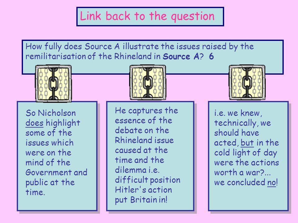 Link back to the question How fully does Source A illustrate the issues raised by the remilitarisation of the Rhineland in Source A.