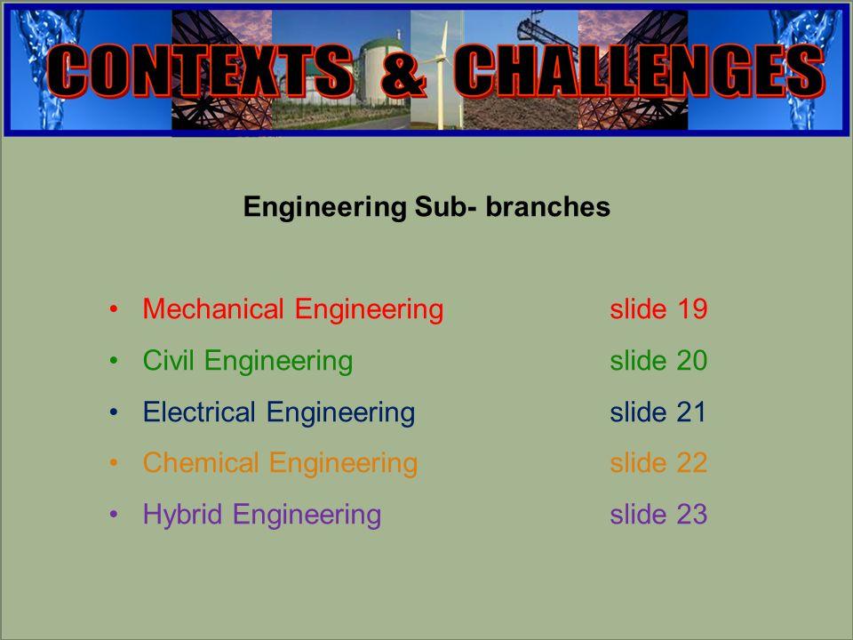 engineering Engineering Sub- branches Mechanical Engineering slide 19 Civil Engineeringslide 20 Electrical Engineeringslide 21 Chemical Engineeringsli