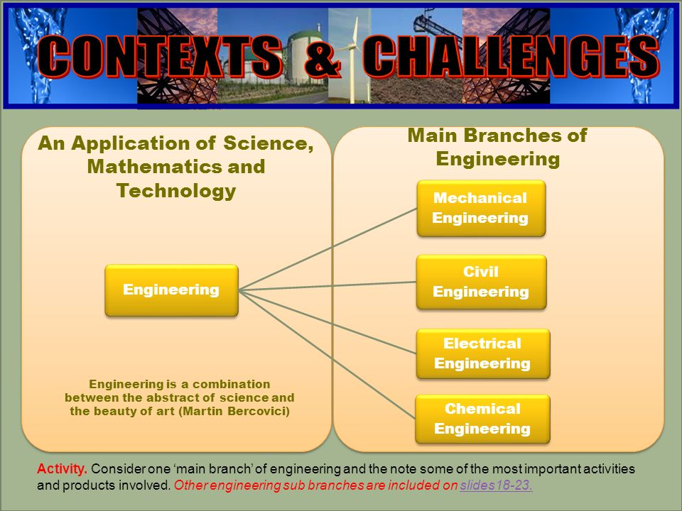 engineering Main Branches of Engineering An Application of Science, Mathematics and Technology Engineering Mechanical Engineering Civil Engineering Electrical Engineering Chemical Engineering Engineering is a combination between the abstract of science and the beauty of art (Martin Bercovici) Activity.