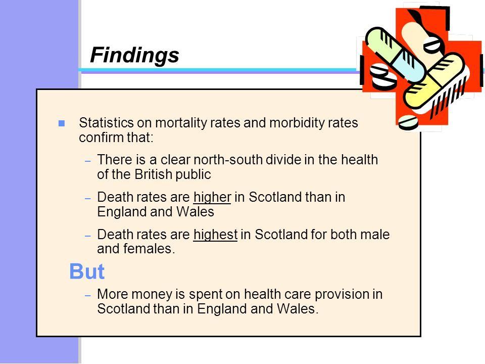 Findings n Statistics on mortality rates and morbidity rates confirm that: – There is a clear north-south divide in the health of the British public –