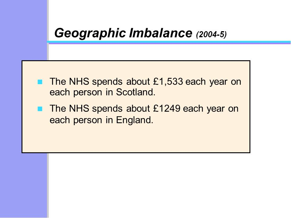 Geographic Imbalance (2004-5) n The NHS spends about £1,533 each year on each person in Scotland. The NHS spends about £1249 each year on each person