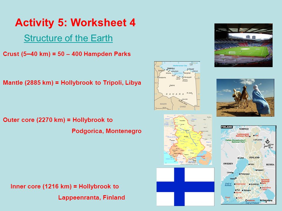 Structure of the Earth Activity 5: Worksheet 4 Crust (5 – 40 km) = 50 – 400 Hampden Parks Mantle (2885 km) = Hollybrook to Tripoli, Libya Outer core (
