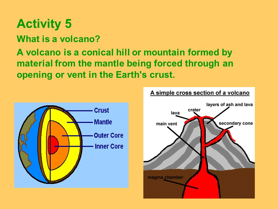 Activity 5 What is a volcano? A volcano is a conical hill or mountain formed by material from the mantle being forced through an opening or vent in th