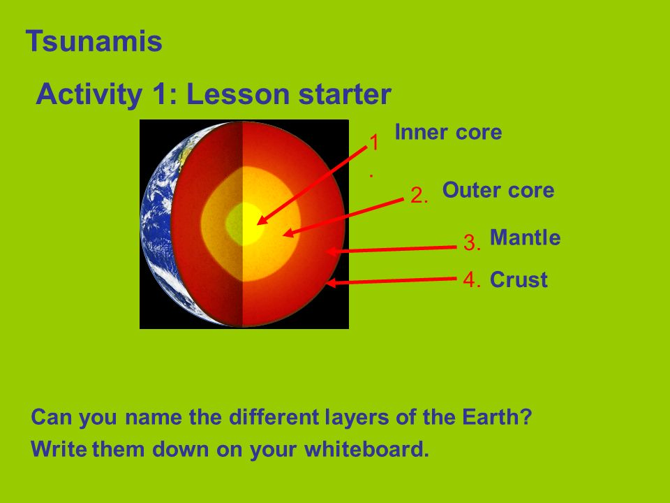 Activity 1: Lesson starter Can you name the different layers of the Earth? Write them down on your whiteboard. 1.1. 2. 3. 4. Inner core Outer core Man