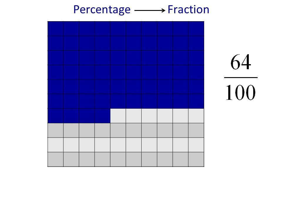 Percentage Fraction