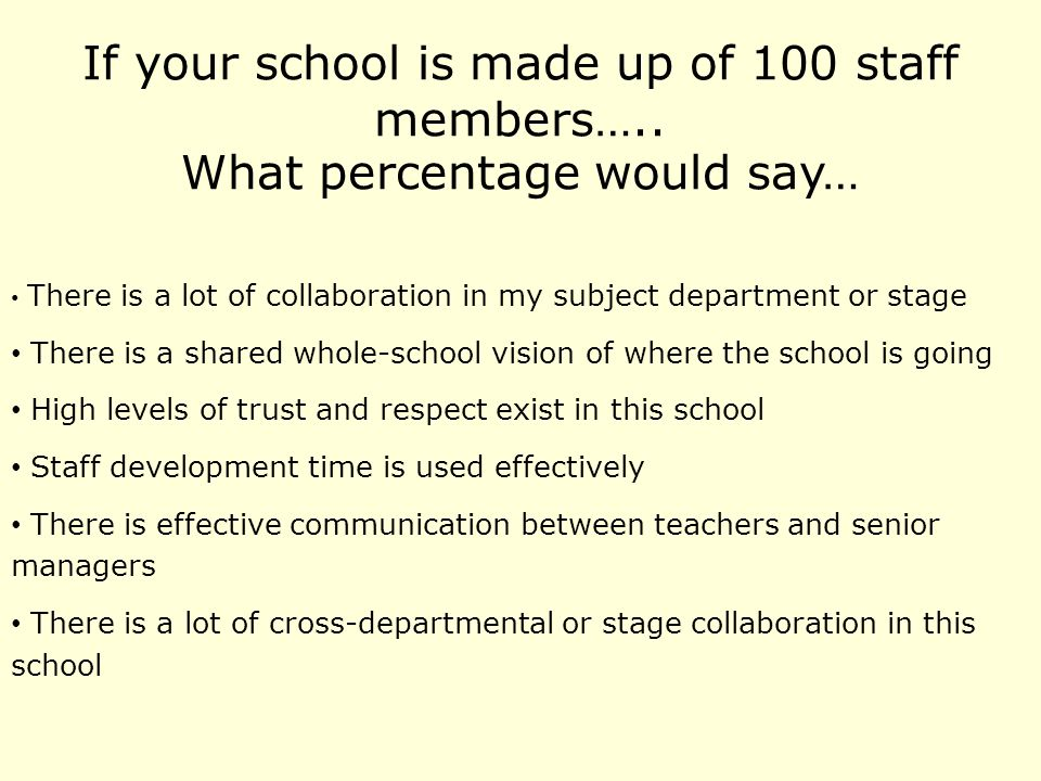 If your school is made up of 100 staff members…..