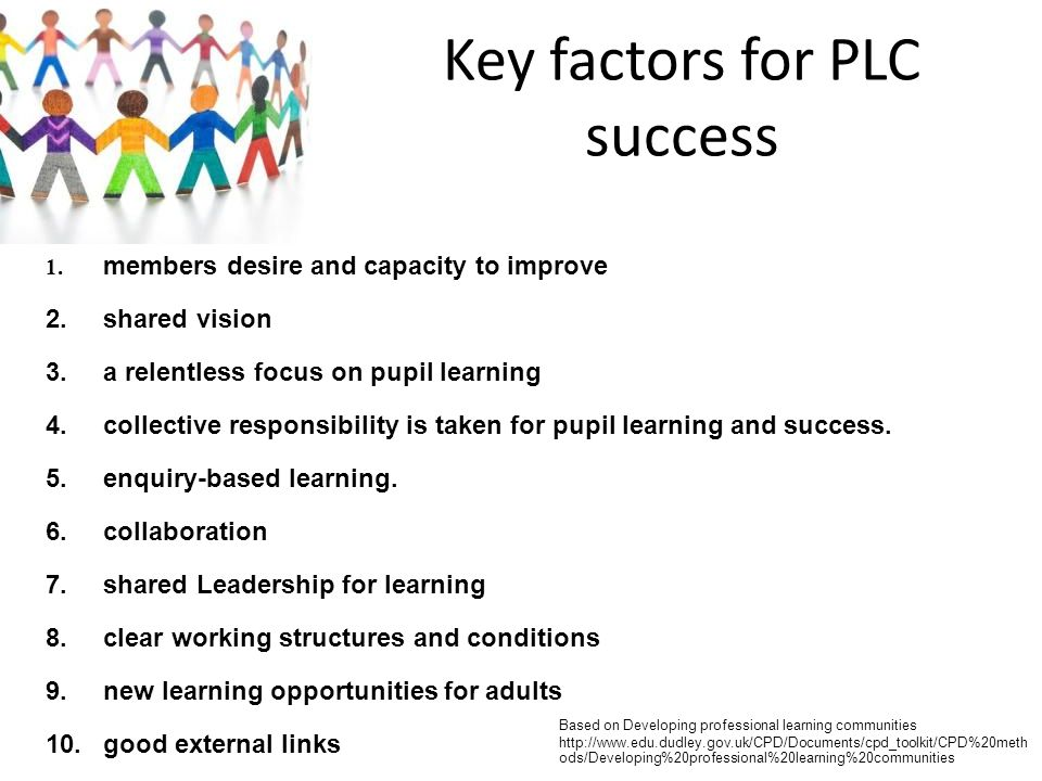 Key factors for PLC success 1. members desire and capacity to improve 2.