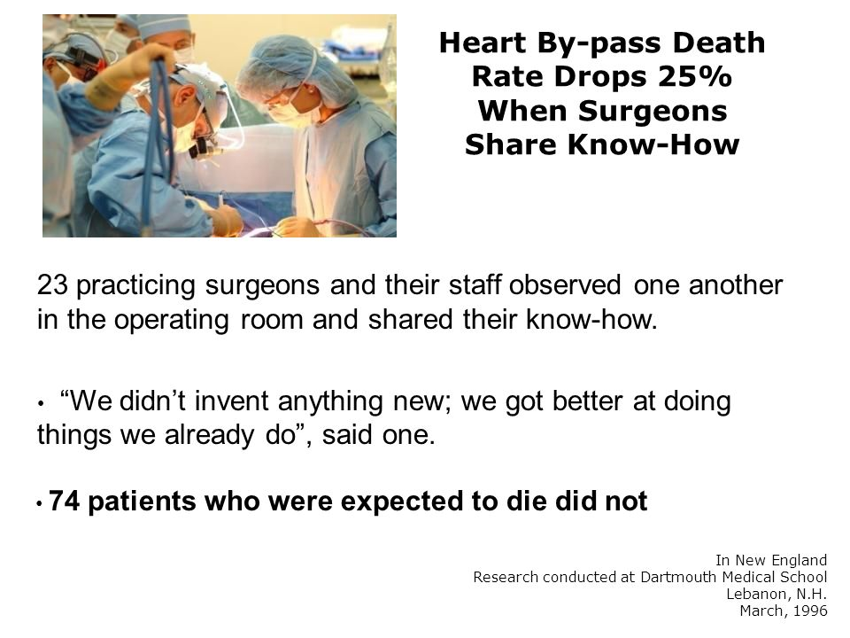 Heart By-pass Death Rate Drops 25% When Surgeons Share Know-How 23 practicing surgeons and their staff observed one another in the operating room and shared their know-how.
