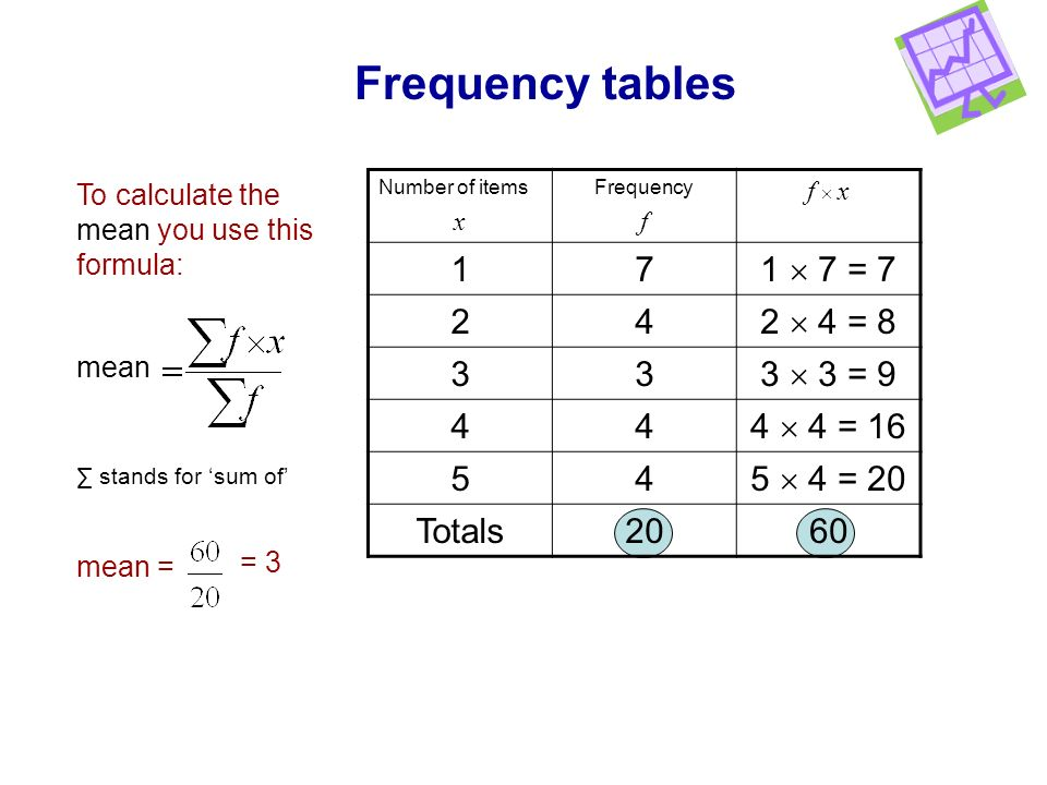 Frequency tables Number of items x Frequency f f x 17 1 7 = 7 24 2 4 = 8 33 3 3 = 9 44 4 4 = 16 54 5 4 = 20 Totals2060 mean = = 3 To calculate the mea