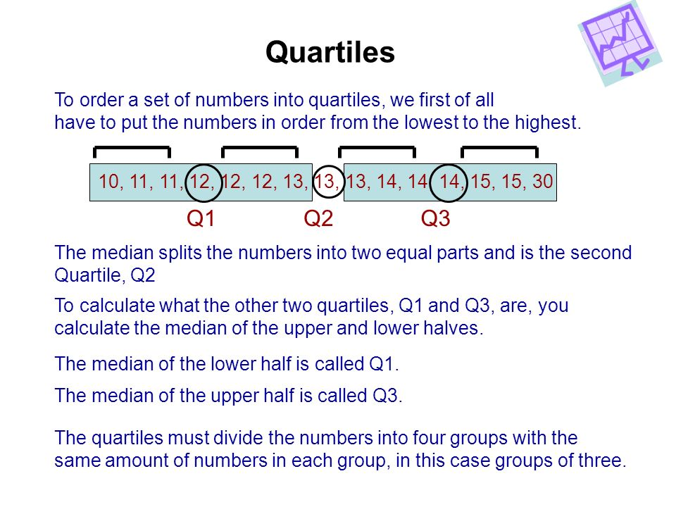 Quartiles To order a set of numbers into quartiles, we first of all have to put the numbers in order from the lowest to the highest. 10, 11, 11, 12, 1