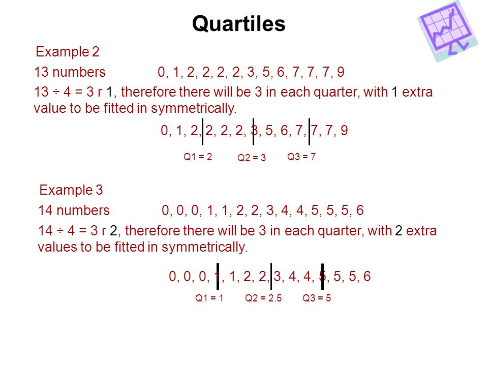 Example 2 13 numbers 0, 1, 2, 2, 2, 2, 3, 5, 6, 7, 7, 7, 9 13 ÷ 4 = 3 r 1, therefore there will be 3 in each quarter, with 1 extra value to be fitted