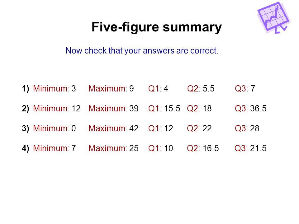 Five-figure summary Now check that your answers are correct. 1) Minimum: 3 Maximum: 9 Q1: 4 Q2: 5.5 Q3: 7 2) Minimum: 12 Maximum: 39 Q1: 15.5 Q2: 18 Q