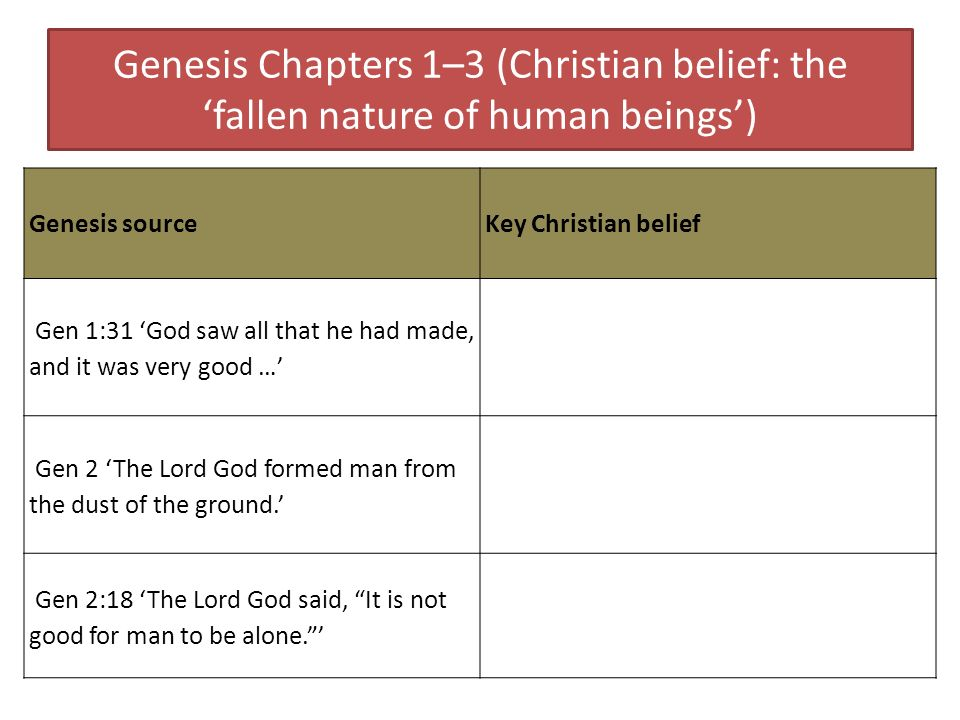 Genesis Chapters 1–3 (Christian belief: the fallen nature of human beings) Genesis source Key Christian belief Gen 1:31 God saw all that he had made,