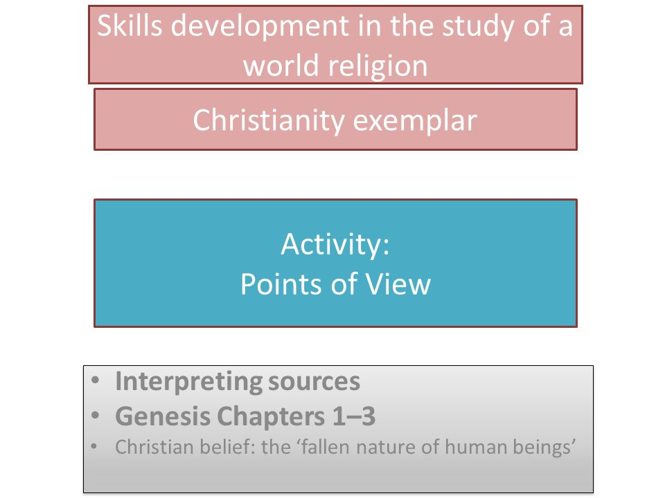 Skills development in the study of a world religion Interpreting sources Genesis Chapters 1–3 Christian belief: the fallen nature of human beings Inte