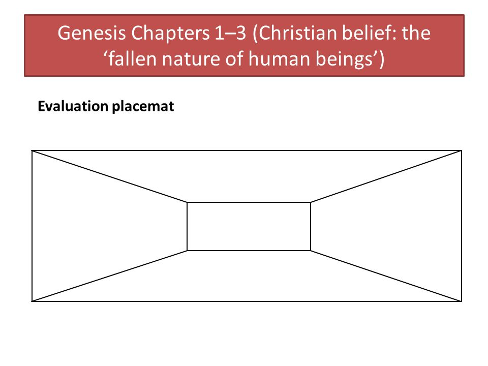 Genesis Chapters 1–3 (Christian belief: the fallen nature of human beings) Evaluation placemat