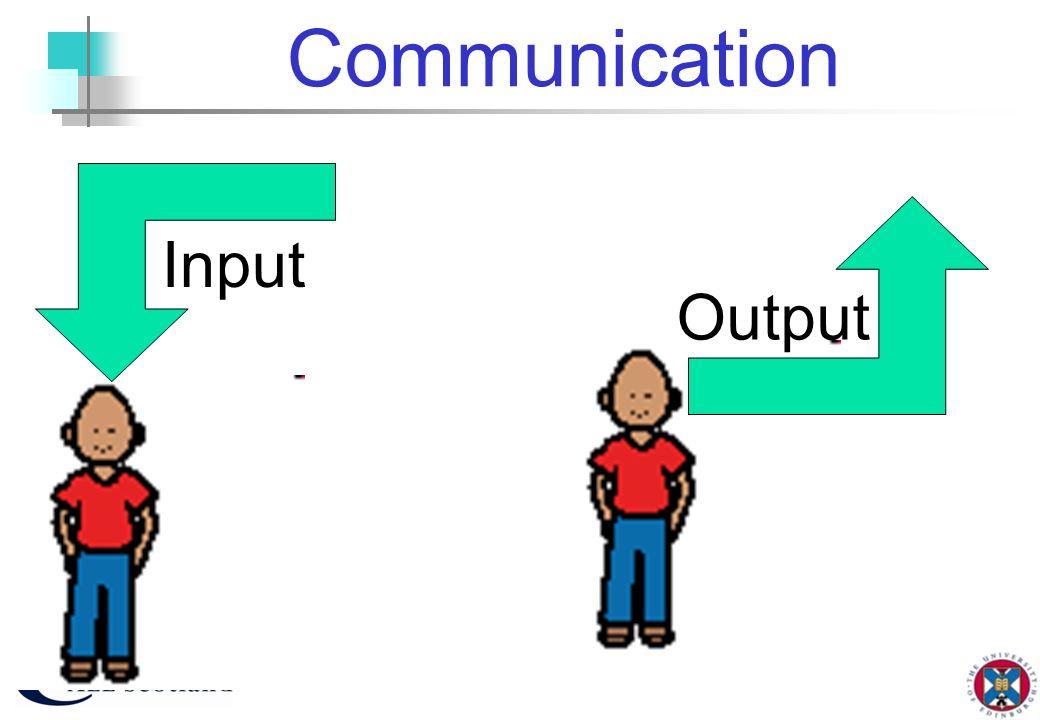 Communication Input Output