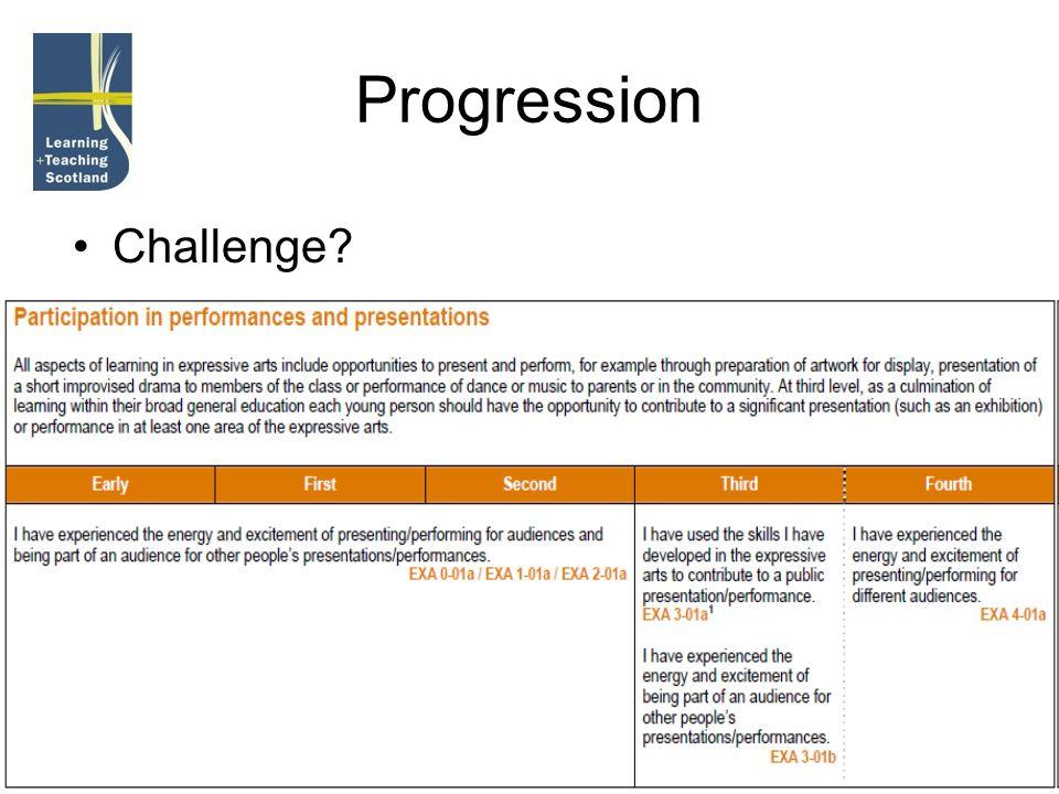 Progression Challenge