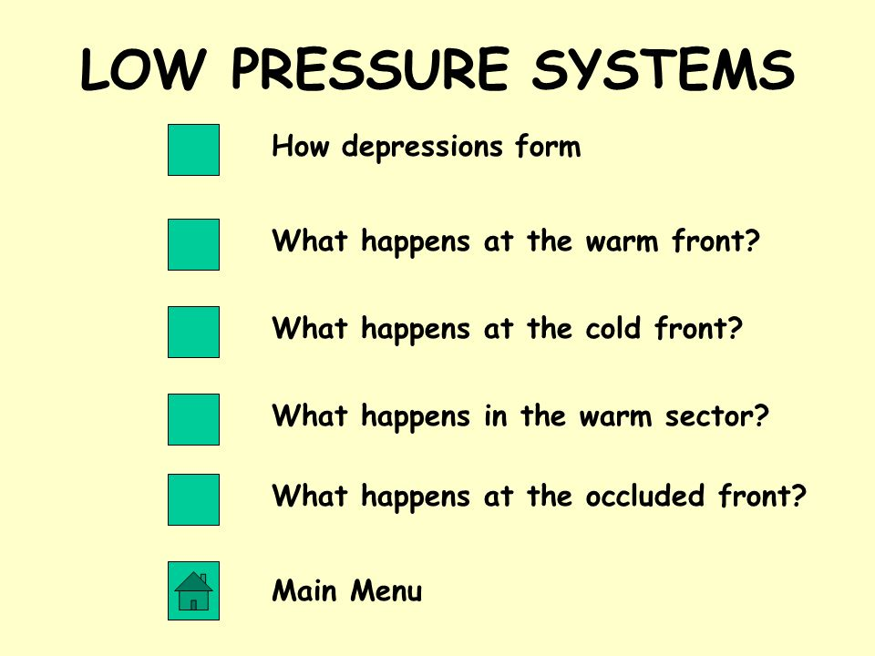 LOW PRESSURE SYSTEMS How depressions form What happens at the warm front? What happens at the cold front? Main Menu What happens in the warm sector? W
